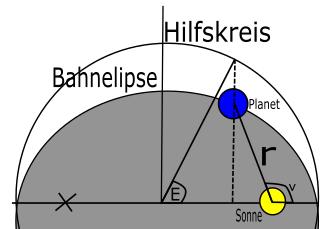 Bild1Ellipsenbahn